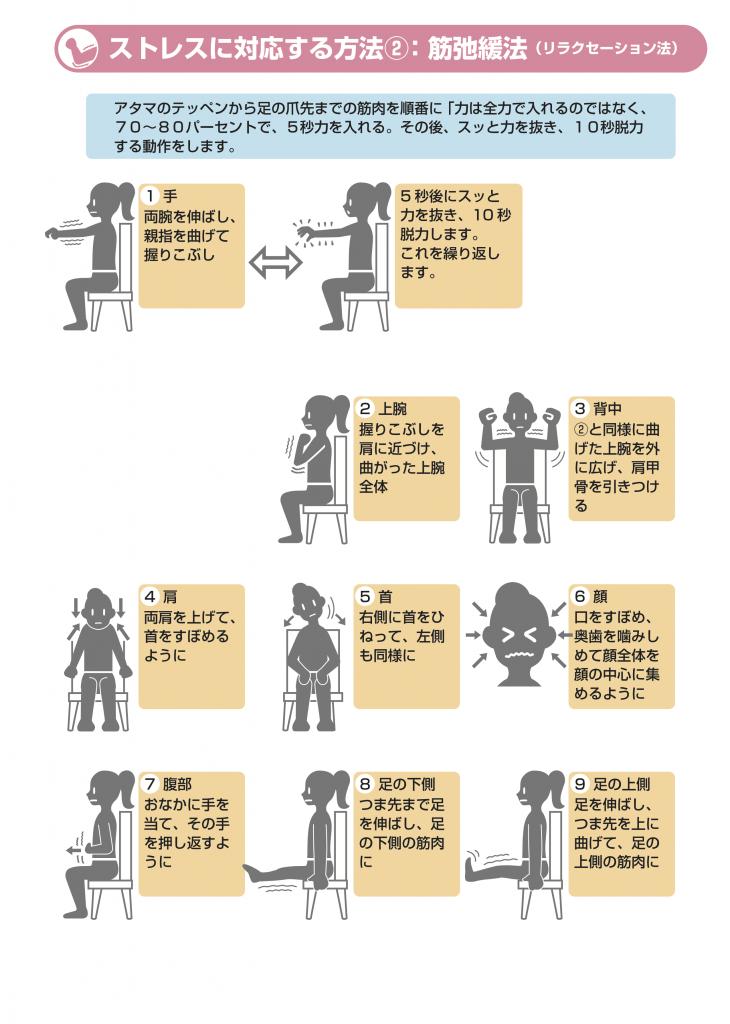 【図解2】筋弛緩法(リラクセーション法)