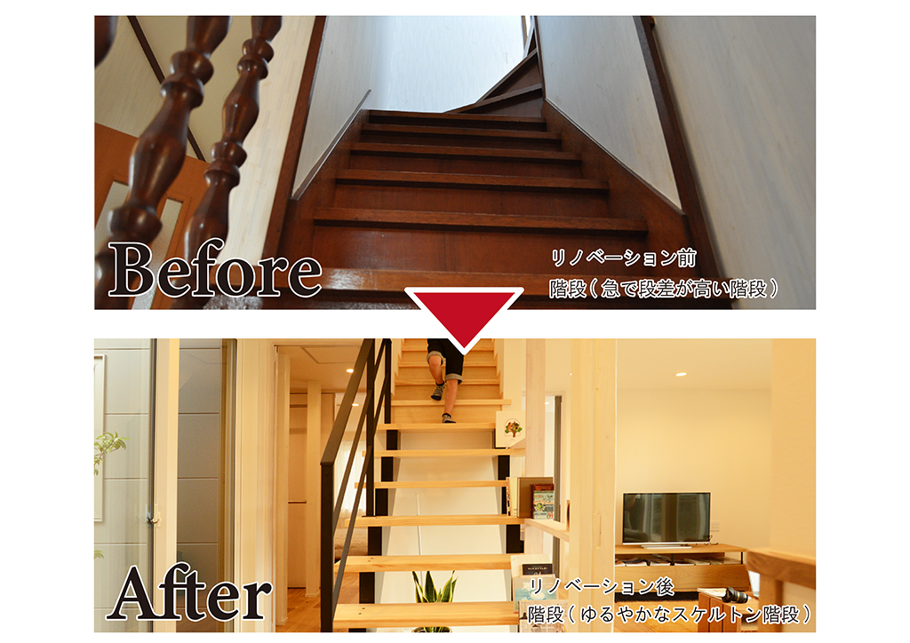 階段のビフォーアフター
