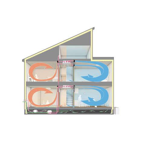 家中の温度差がなく快適 全館空調システム「Z空調」