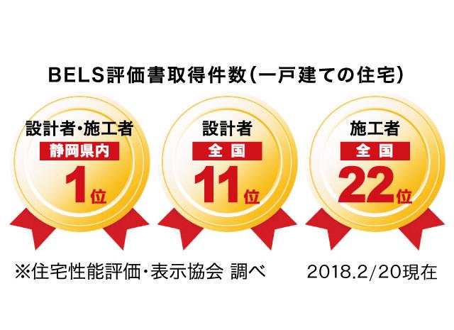 静岡県内第1位のBELS評価書交付実績があるイデキョウホームが冬暖かい住まいづくりの情報をお教えします