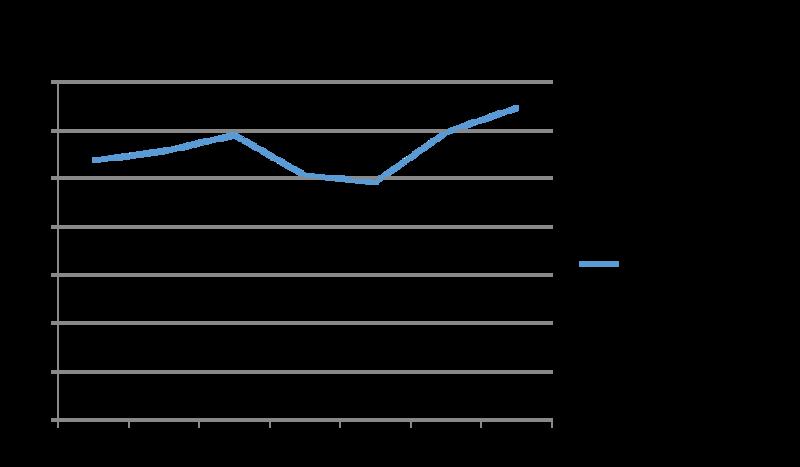 センター国語の平均点