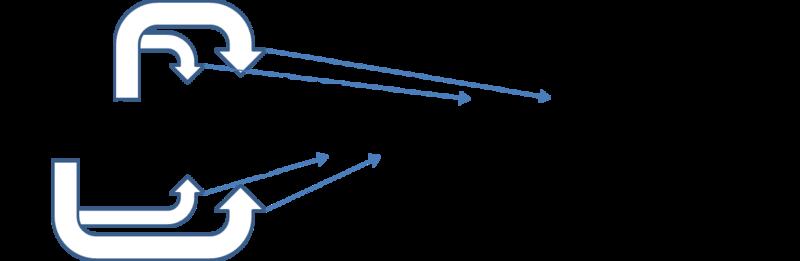 数学方程式の練習問題