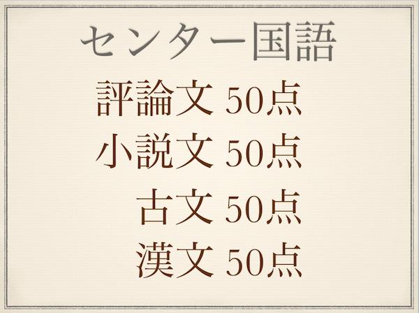 センター国語の配点