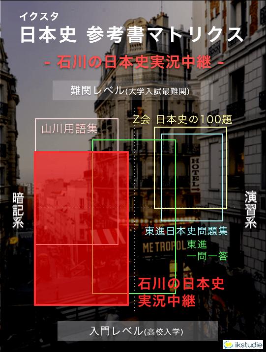 石川の日本史実況中継