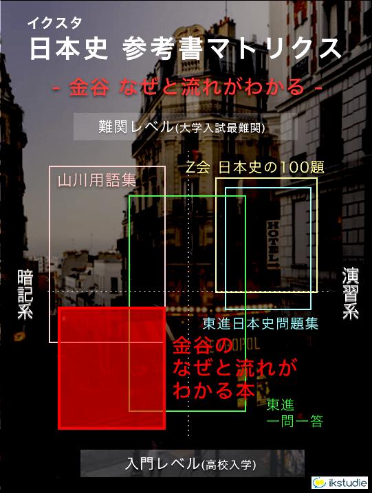 金谷の日本史なぜと流れがわかる