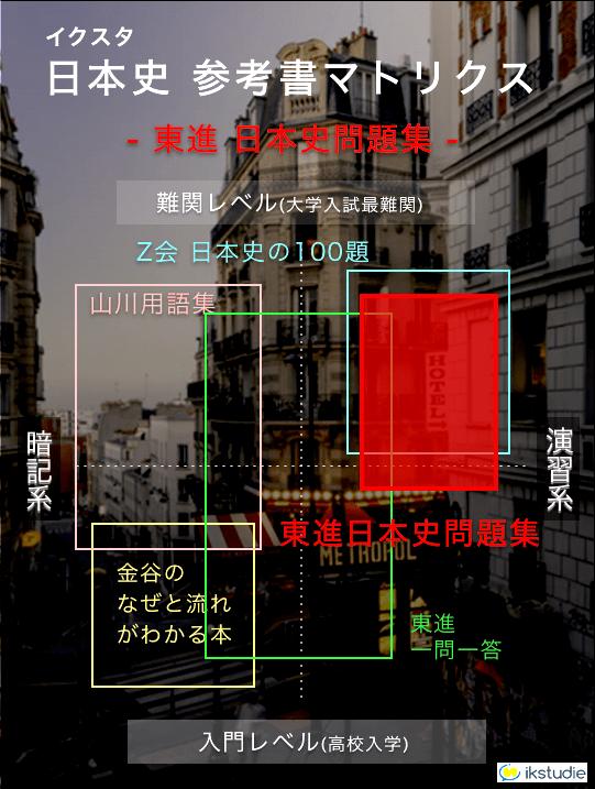 東進の日本史問題集