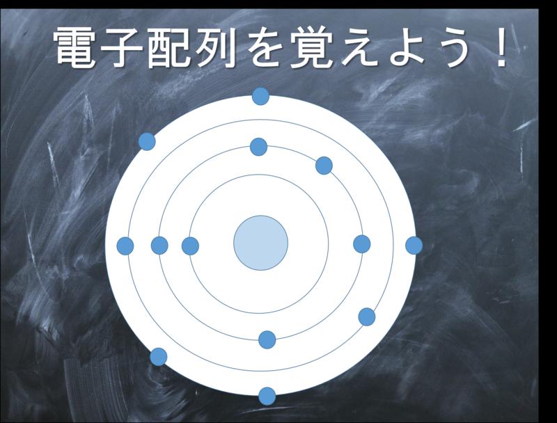 センター化学基礎で重要な電子配列