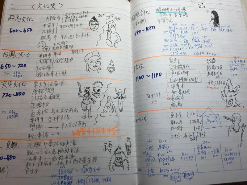 文化史の日本史ノートを使った勉強法