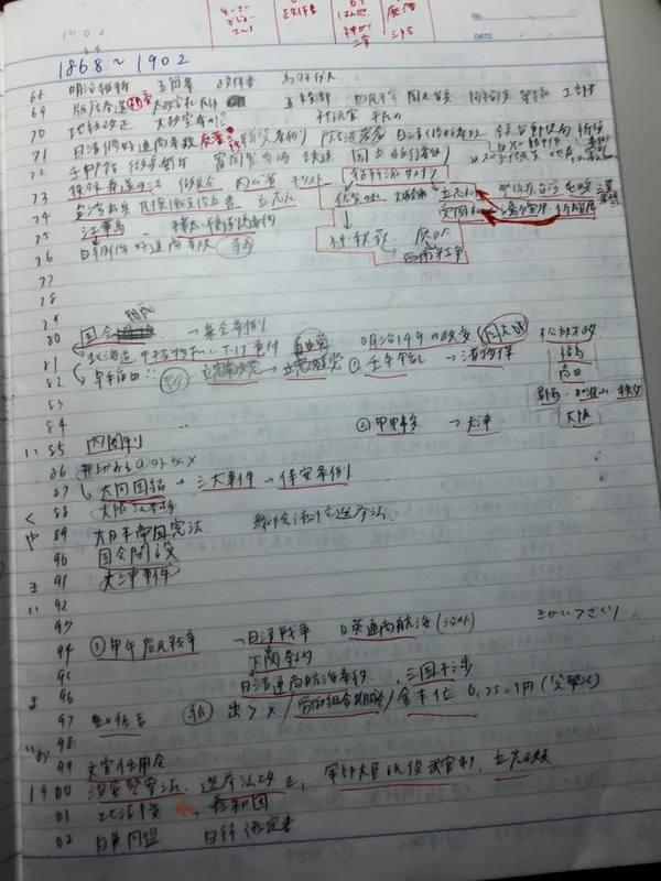 明治時代をノートにまとめた日本史の勉強法