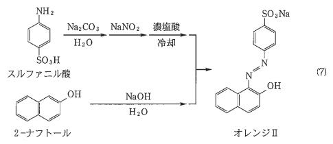 東京大学の化学の出題とイオンの図