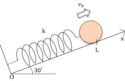 第2問 斜面上の単振動
