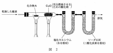 センター化学の例題と化合物実験の装置