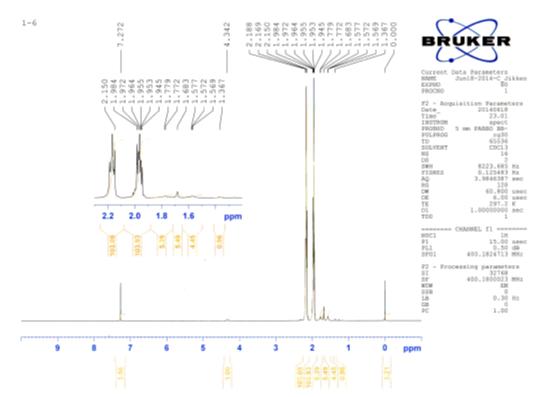 センター化学を解くために必要な実験の図
