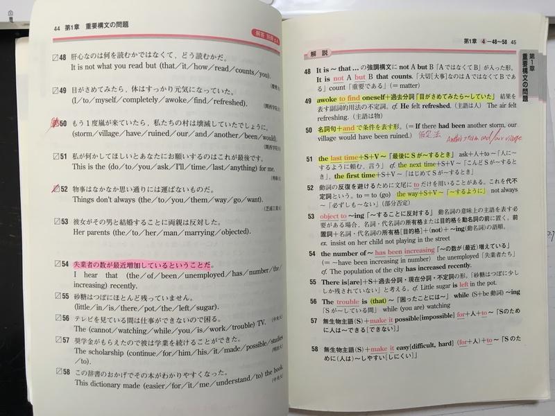 英語頻出問題総演習
