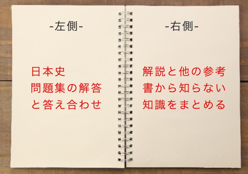日本史ノートの使い方