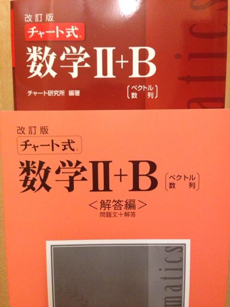 赤チャート 数学IIB