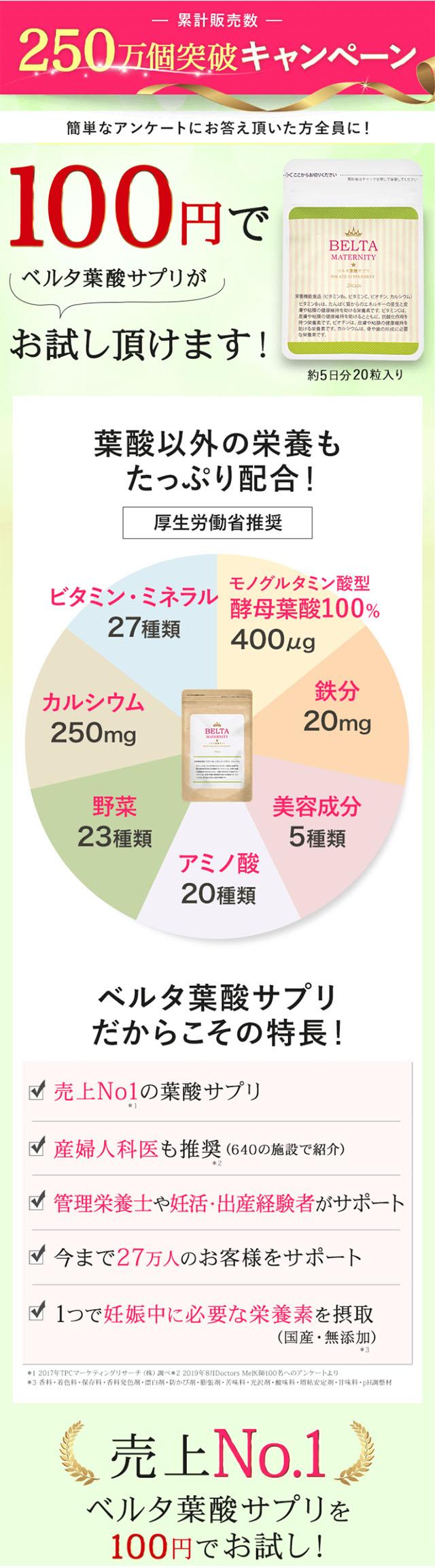 ベルタ葉酸サプリが100円!送料無料!妊活中や妊娠初期のプレママにもおすすめ♪