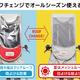 【新商品】夏の陽射しや蚊から子どもを守る!「自転車用チャイルドシートカバー」