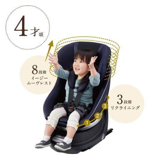 クルムーヴ 8段階調整,チャイルドシート,新生児,おすすめ