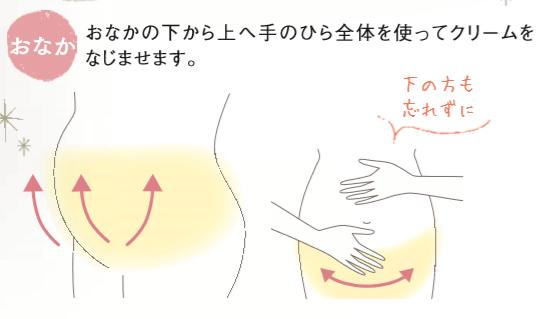 おなかケア,妊娠線,ケア,保湿