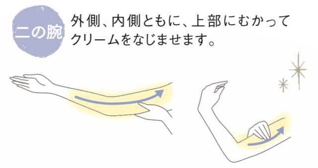 二の腕,妊娠線,ケア,保湿