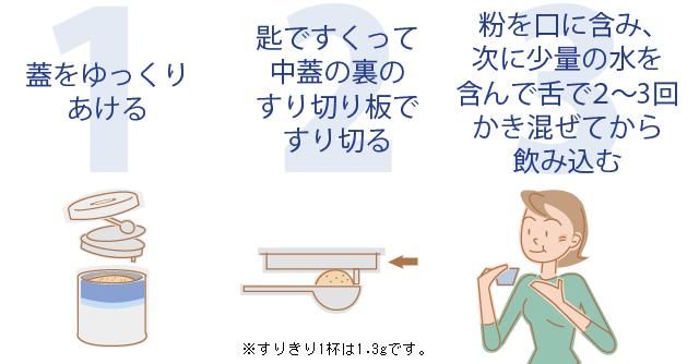 太田胃散の飲み方,つわり,胃痛,太田胃散
