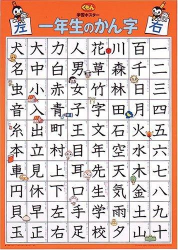学習ポスター 一年生のかん字,漢字,ポスター,