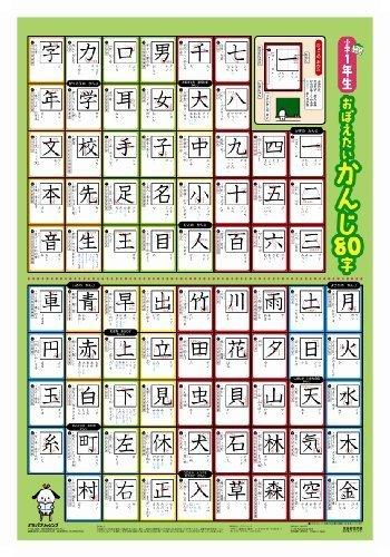小学1年生 おぼえたいかんじ80字 (キッズレッスン),漢字,ポスター,