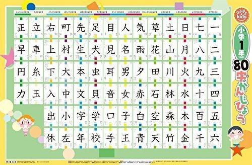 なるほどkids はっておぼえる小学1年でならう80字のかんじひょう (お風呂 ポスター 教材),漢字,ポスター,