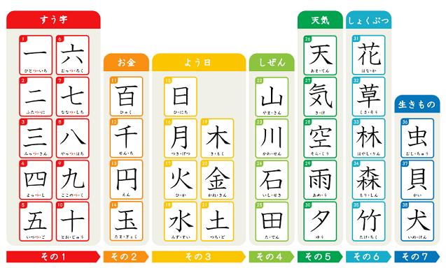 ちょっと気が利く学習プリント ぷりんときっず,漢字,ポスター,