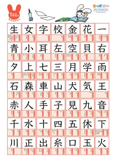 キッズgooの1年の漢字,漢字,ポスター,