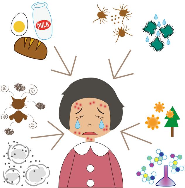 アレルギー要因イメージイラスト,子ども,アトピー,
