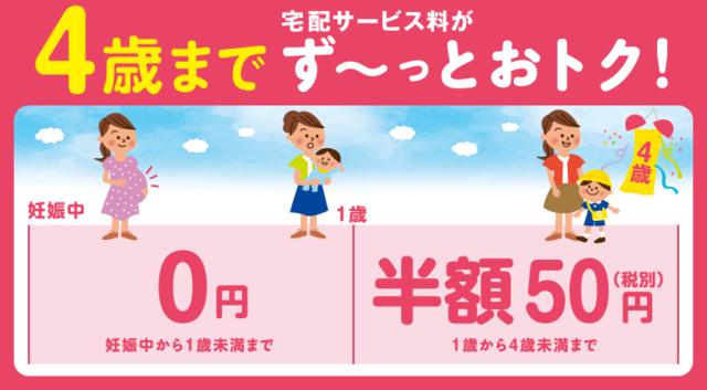 おうちコープ ママ割,早産,兆候,原因