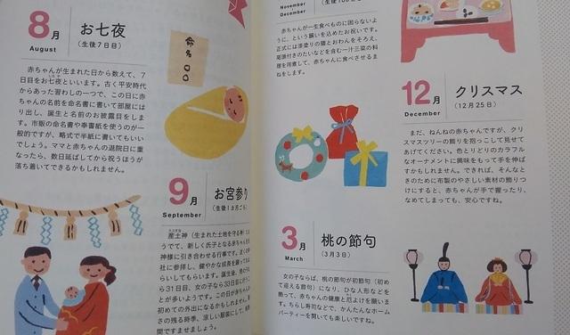 赤ちゃんBOOK,赤ちゃん,BOOK,育児日記
