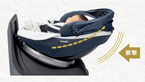 チャイルドシートに寝る赤ちゃん,コンビ,チャイルドシート,クルムーヴ スマート