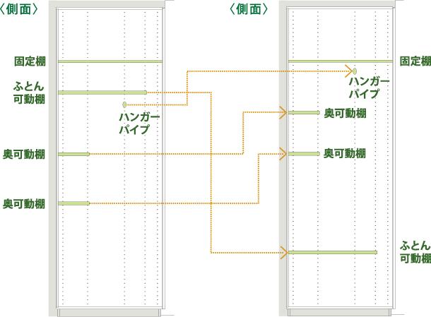 ストレージ内構造図,