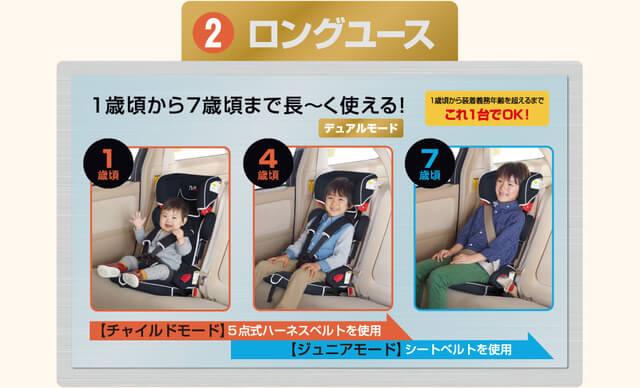 長く使えるトラベルべスト,チャイルドシート,日本育児,