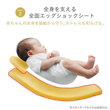 横向きの赤ちゃんと全身のエッグショック,
