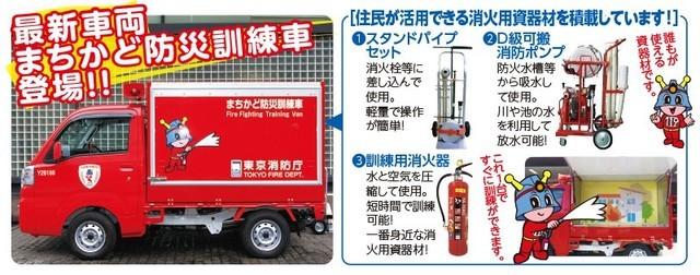 まちかど防災訓練車,参加,防災訓練,首都直下地震