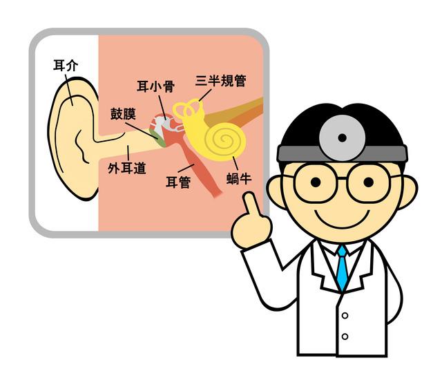 中耳炎説明,急性中耳炎,赤ちゃん,