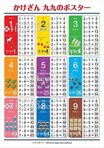 【かけざん 九九ポスター】学習ポスター,かけ算,ポスター,九九