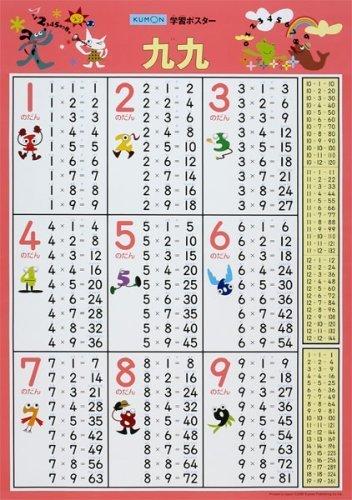 九九 くもんの学習ポスター ([教育用品]),かけ算,ポスター,九九