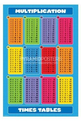 サブカル『MULTIPLICATION/九九(掛け算)《PPS048》』ポスター,かけ算,ポスター,九九