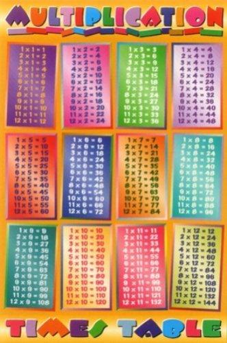 ポスター 掛け算 WG-2038,かけ算,ポスター,九九