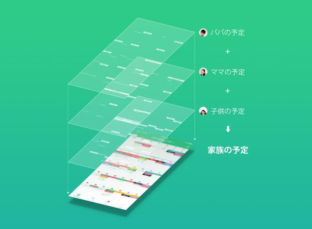 TimeTreeカレンダー共有イメージ,スケジュール管理,ダブルブッキング,アプリ