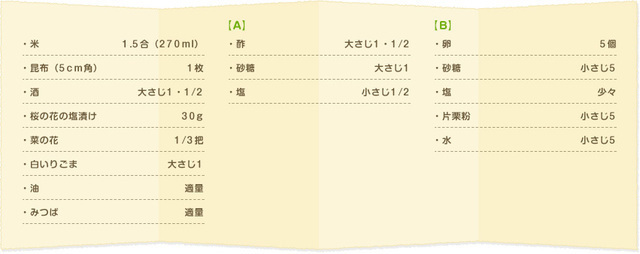 ミニ茶巾ずしの材料(12個分),レシピ,時短,お祝い
