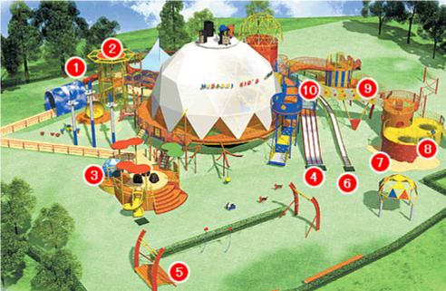 むさしキッズドーム,武蔵丘陵森林公園,遊具,無料