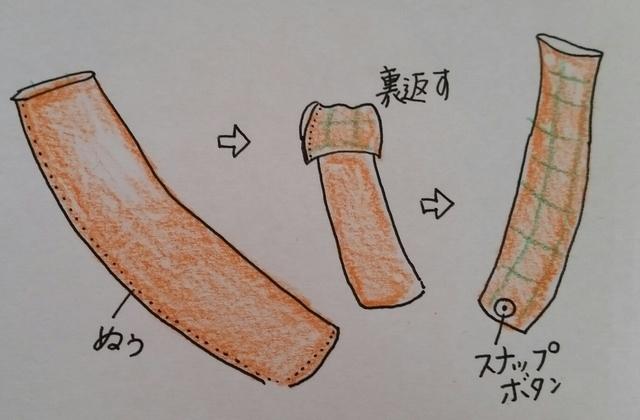 小さい布の縫い方,授乳ケープ,手作り,作り方