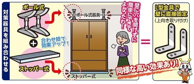 広報とうきょう消防第26号の家具転倒防止策画像,家具転対策,