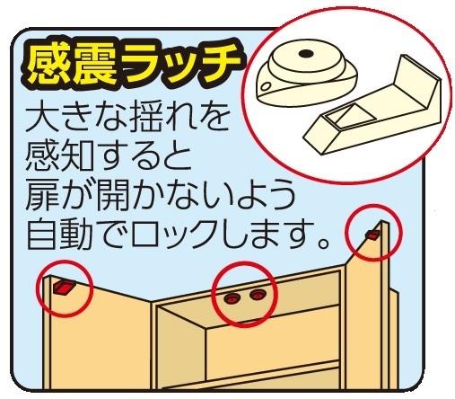 広報とうきょう消防第26号の感震ラッチ画像,家具転対策,